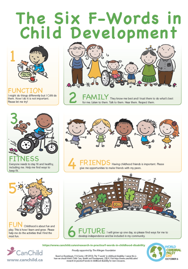 F words  child development poster